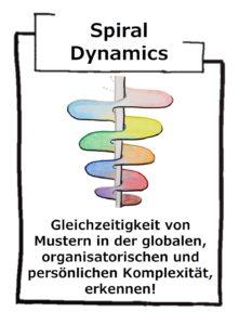 Spiral Dynamics gibt uns die Möglichkeit zu wachsen