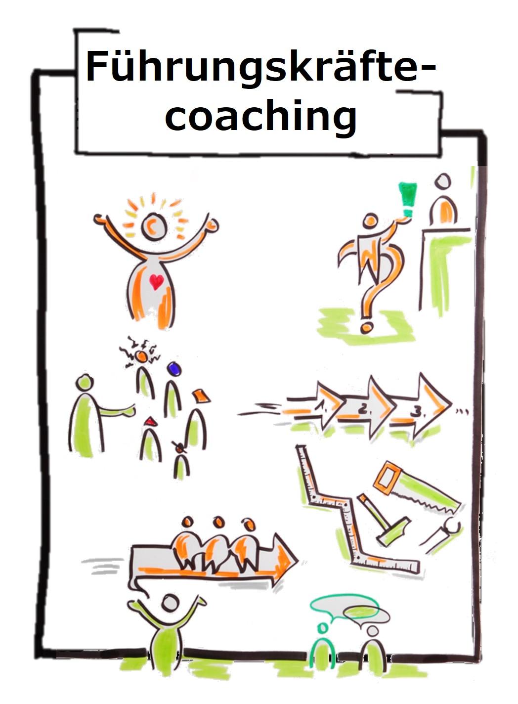 Ein Führungskräftecoaching geht speziell auf die Anforderungen und Herausforderung von Führungskräften ein
