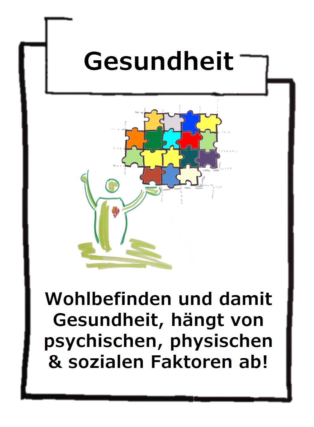 Gesundheit ist psychisches und physisches Wohlbefinden - dafür braucht es Kenntnis über sich selbst!