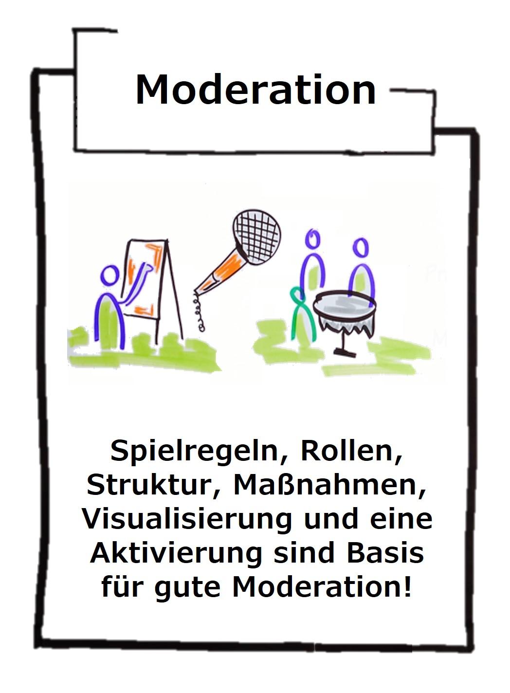 Eine gute Moderation aktiviert alle und bringt gute Ergebnisse hervor. Ein guter Moderator achtet auf die Ressourcen aller Beteiligten und nimmt alle ernst!